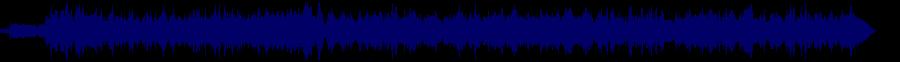 waveform of track #84035