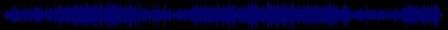 waveform of track #84040