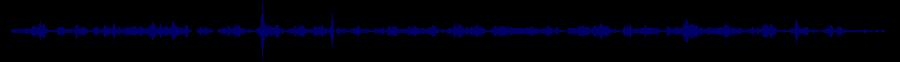 waveform of track #84069