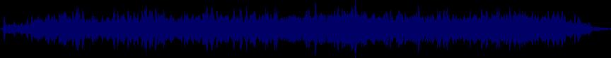 waveform of track #84161