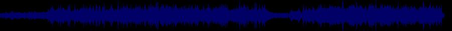 waveform of track #84162