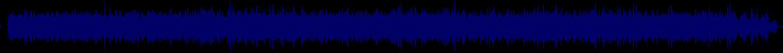 waveform of track #84201