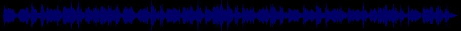 waveform of track #84222