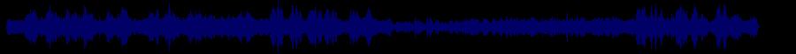 waveform of track #84284