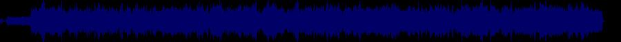 waveform of track #84412
