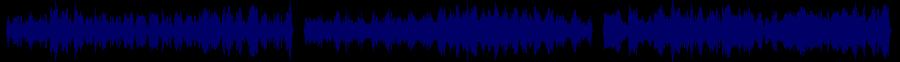 waveform of track #84435