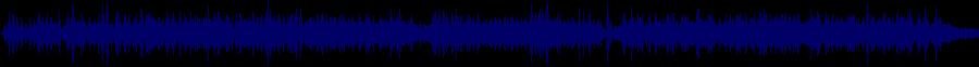 waveform of track #84445