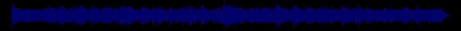 waveform of track #84522