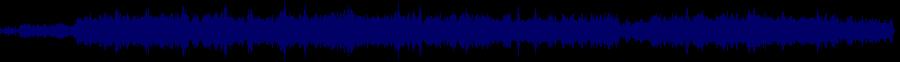 waveform of track #84552