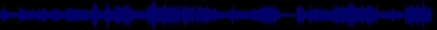 waveform of track #84585