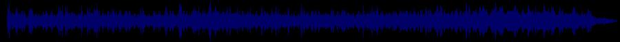 waveform of track #84587