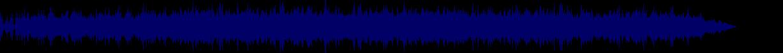 waveform of track #84620