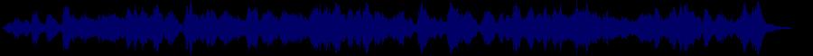 waveform of track #84637