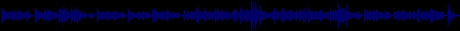 waveform of track #84653