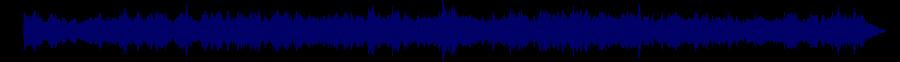 waveform of track #84691
