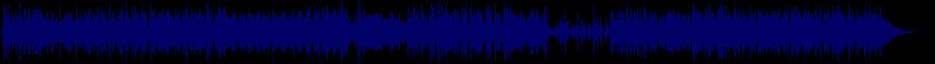 waveform of track #84766