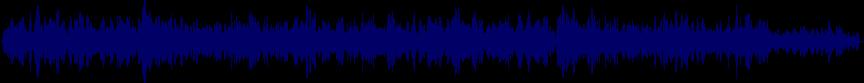 waveform of track #84775