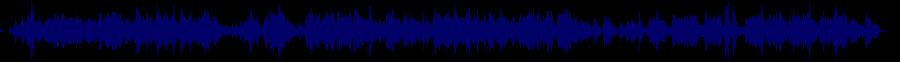 waveform of track #84783
