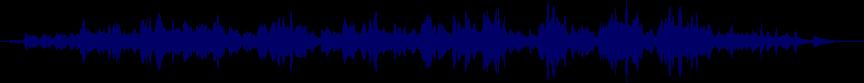 waveform of track #84785