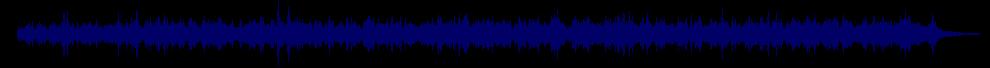 waveform of track #84786