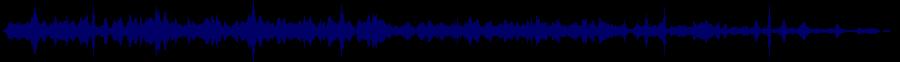 waveform of track #84928