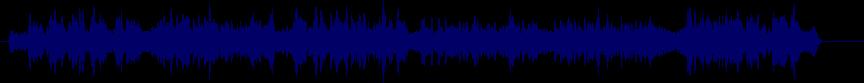 waveform of track #84929