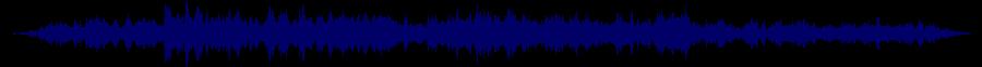 waveform of track #84937