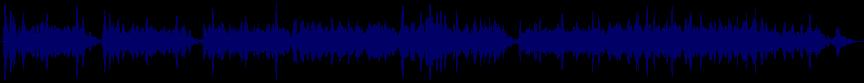 waveform of track #8507