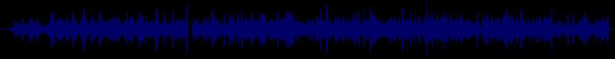 waveform of track #8520