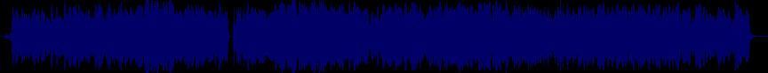 waveform of track #8534