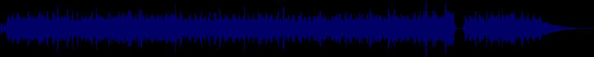 waveform of track #8561