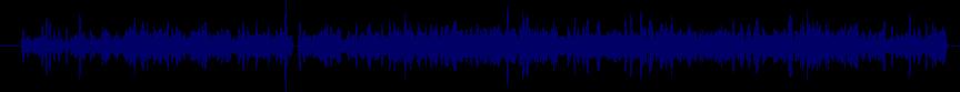 waveform of track #8586