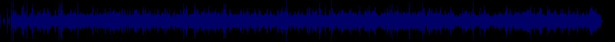 waveform of track #85020