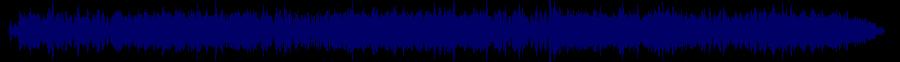 waveform of track #85022