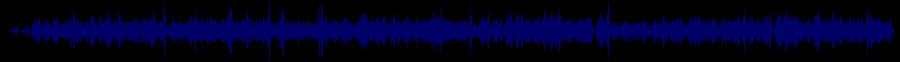 waveform of track #85045