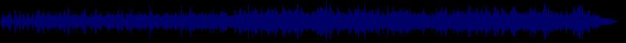 waveform of track #85077