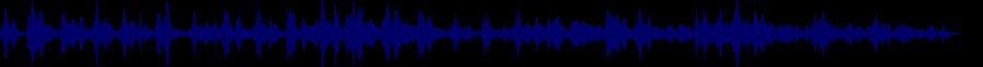 waveform of track #85082