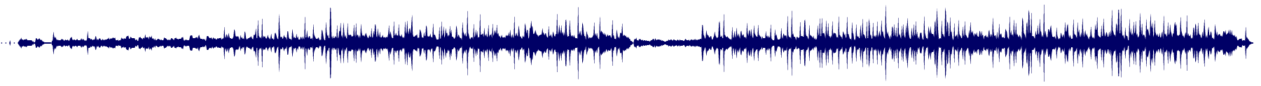 waveform of track #85083