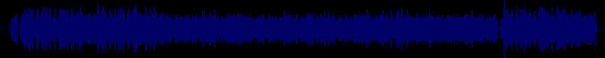 waveform of track #85104
