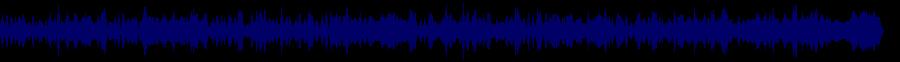 waveform of track #85119