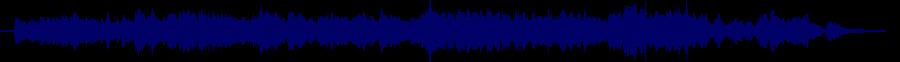 waveform of track #85170