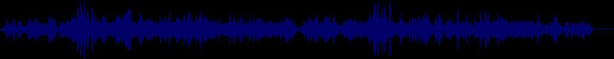 waveform of track #85207