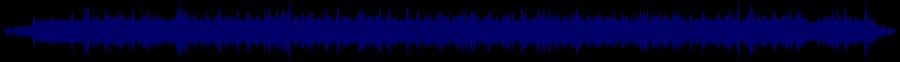 waveform of track #85224