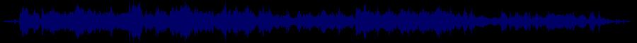 waveform of track #85235