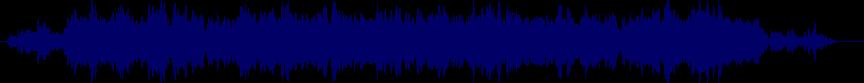 waveform of track #85334