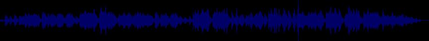 waveform of track #85339