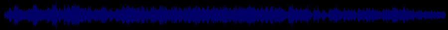 waveform of track #85400
