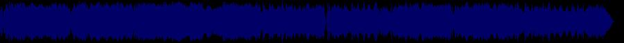 waveform of track #85424
