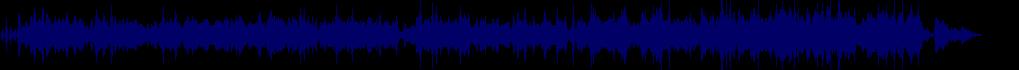 waveform of track #85432