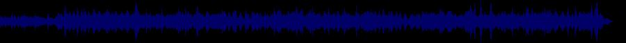 waveform of track #85509